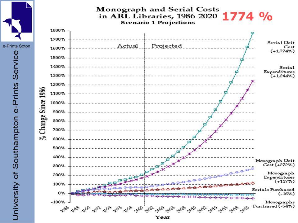 Välkomna till ChALS 2003 24 Sep 2003 1774 %
