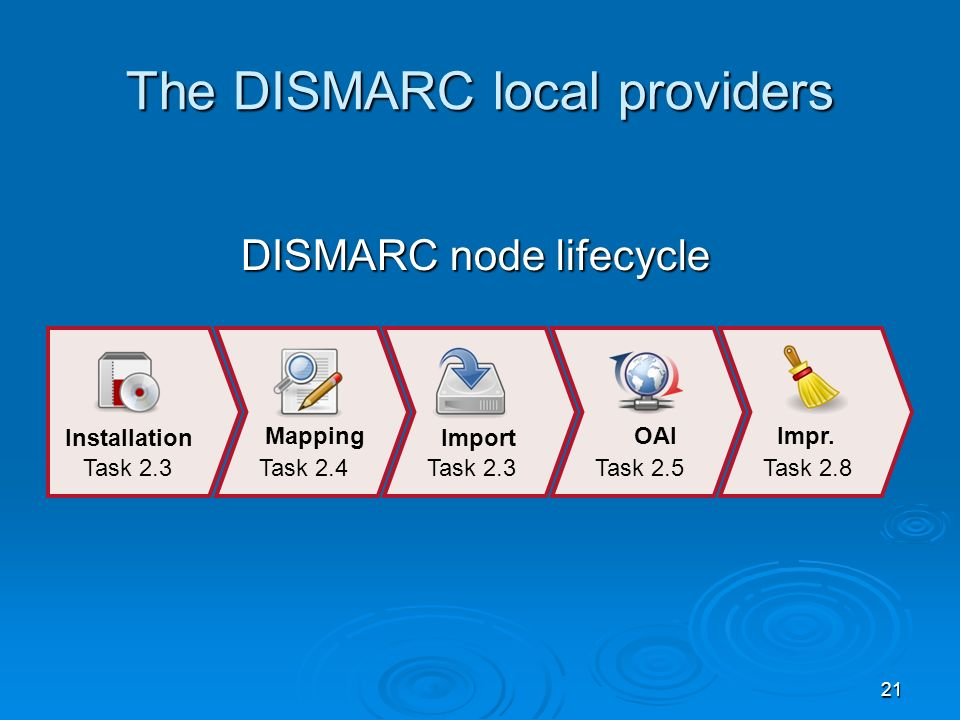 21 The DISMARC local providers DISMARC node lifecycle Installation Task 2.3 Mapping Task 2.4 Import Task 2.3 OAI Task 2.5 Impr.