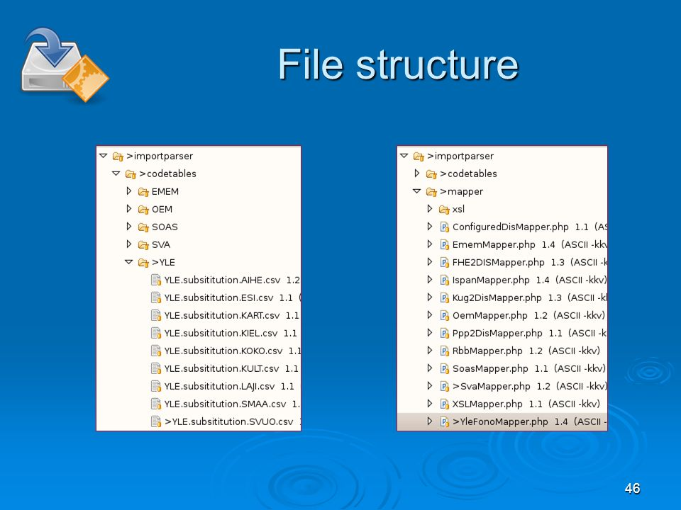 46 File structure