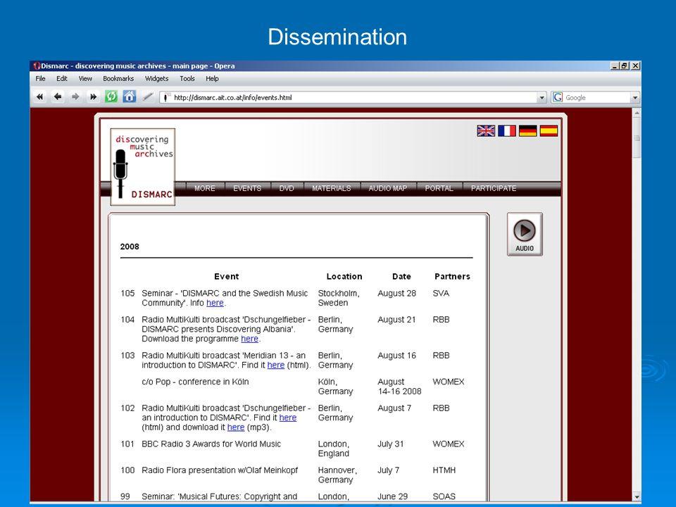 89 Dissemination