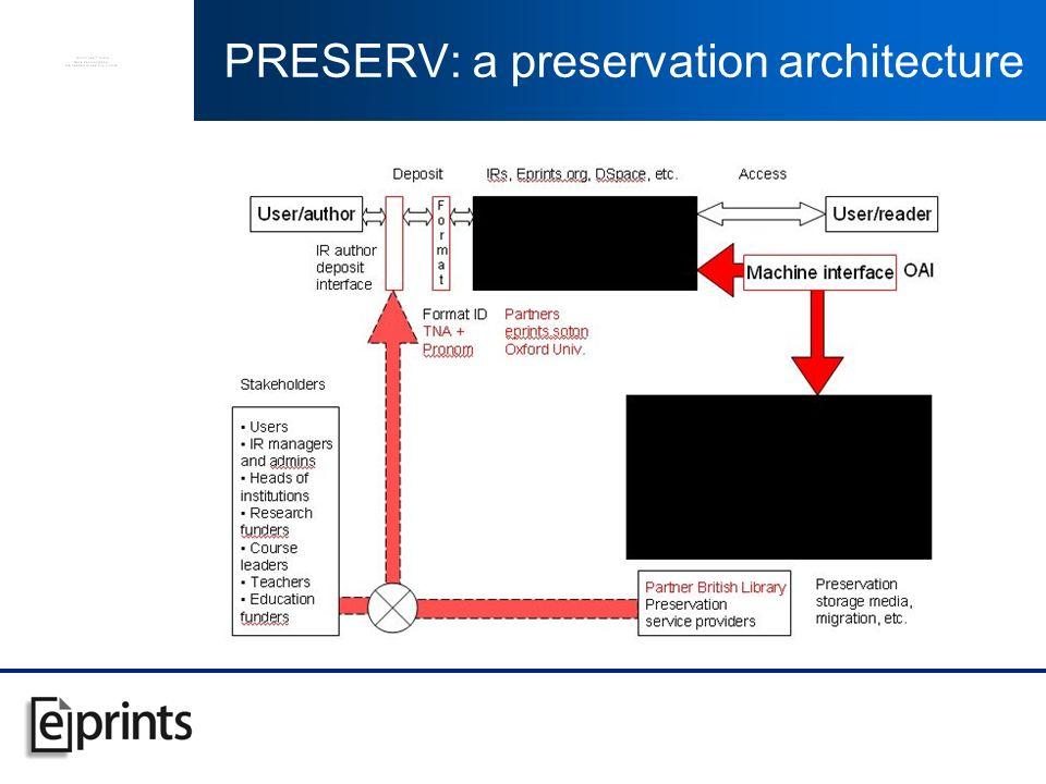 PRESERV: a preservation architecture