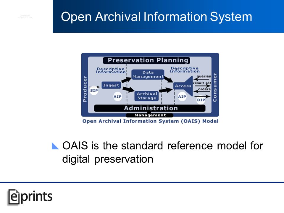 Open Archival Information System OAIS is the standard reference model for digital preservation