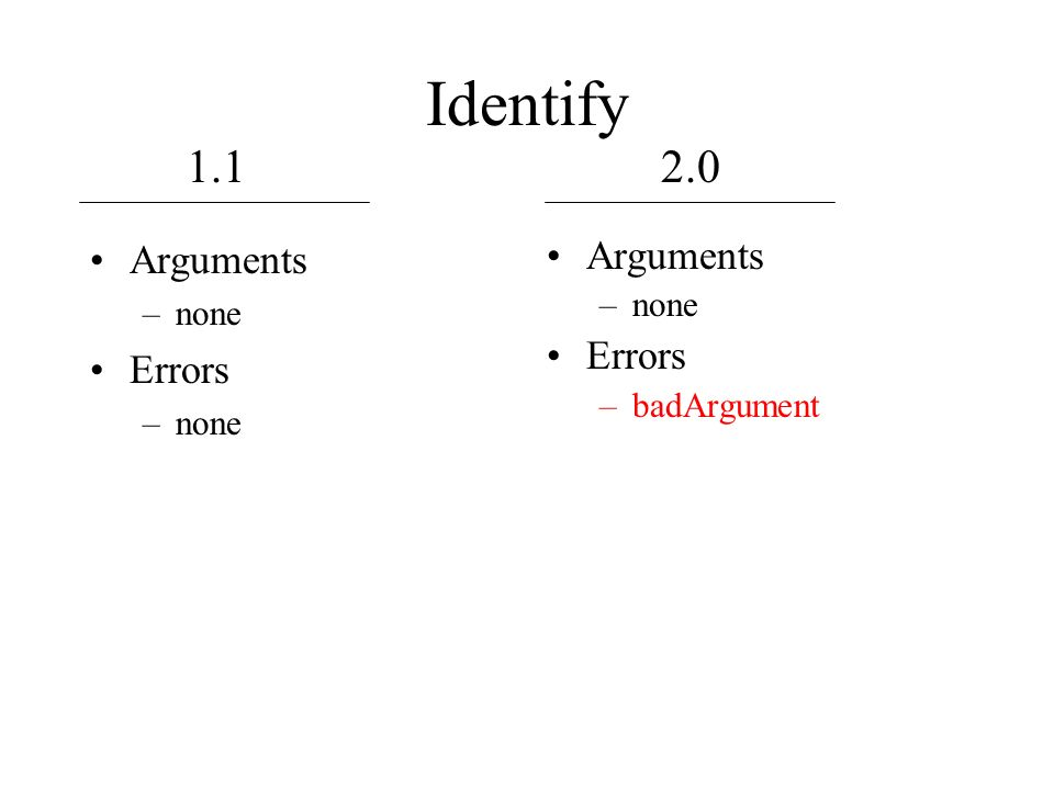 Identify Arguments –none Errors –none Arguments –none Errors –badArgument 1.12.0