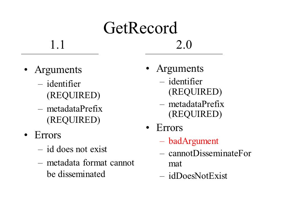 GetRecord Arguments –identifier (REQUIRED) –metadataPrefix (REQUIRED) Errors –id does not exist –metadata format cannot be disseminated Arguments –identifier (REQUIRED) –metadataPrefix (REQUIRED) Errors –badArgument –cannotDisseminateFor mat –idDoesNotExist
