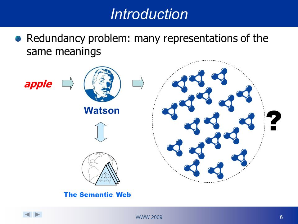 WWW 20097 Proposed solution: pool of cross-ontology integrated senses clustered Watson apple Introduction The Semantic Web The Fruit The Tree The Company