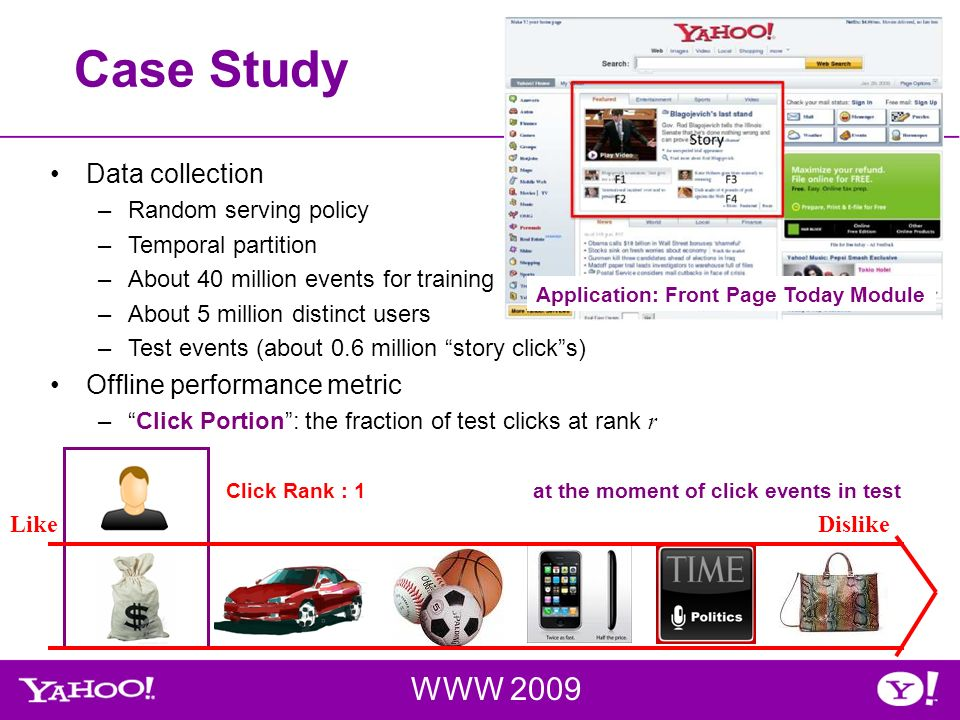 Data collection –Random serving policy –Temporal partition –About 40 million events for training –About 5 million distinct users –Test events (about 0.6 million story clicks) Offline performance metric –Click Portion: the fraction of test clicks at rank r Case Study WWW 2009 Application: Front Page Today Module at the moment of click events in testClick Rank : 1 LikeDislike