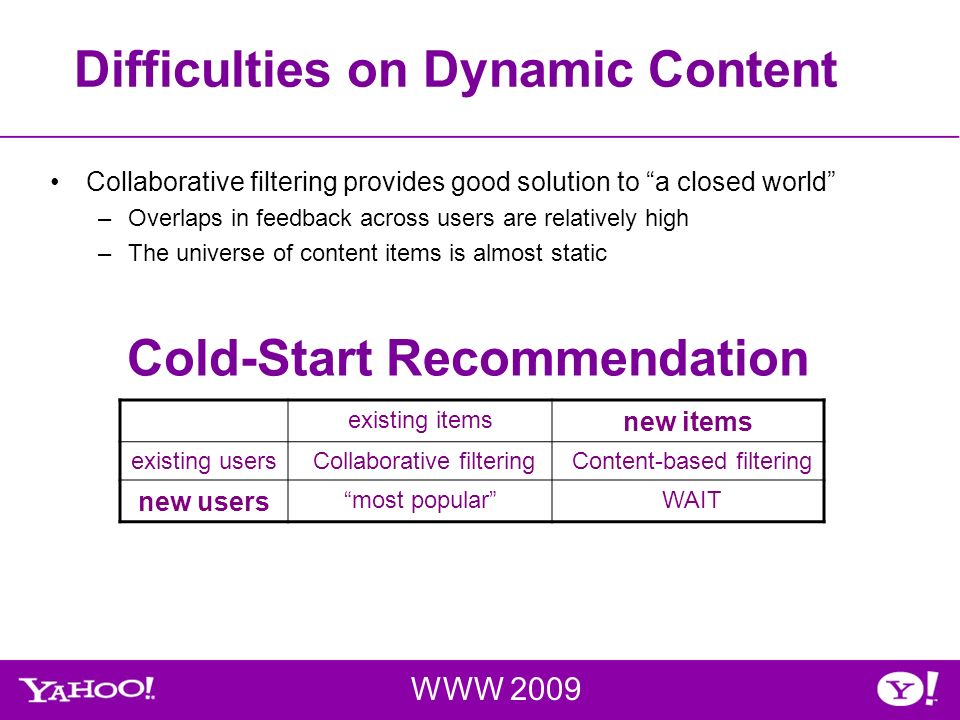 Difficulties on Dynamic Content WWW 2009 Collaborative filtering provides good solution to a closed world –Overlaps in feedback across users are relatively high –The universe of content items is almost static CTR is decaying temporally –Difficult to compare users feedback on the same article received at different time slots Lifetime of an article is usually short, only a few hours –Reduce overlaps in feedback across users The universe of content pool is dynamic –Have to wait for clicks on new items (content-based filtering helps) –Storage and retrieval of historical ratings of retired items are demanding About 40% clickers are first-time clickers –Hard on new users without historical ratings (most popular is baseline) Cold-Start Recommendation existing items new items existing users Collaborative filtering Content-based filtering new users most popular WAIT