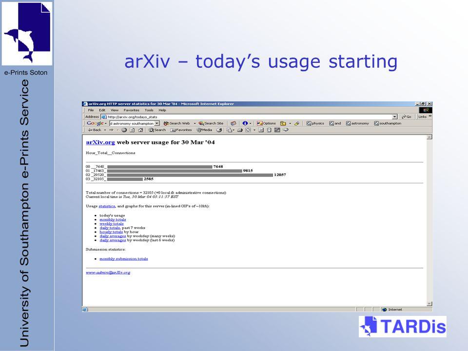 arXiv – todays usage starting