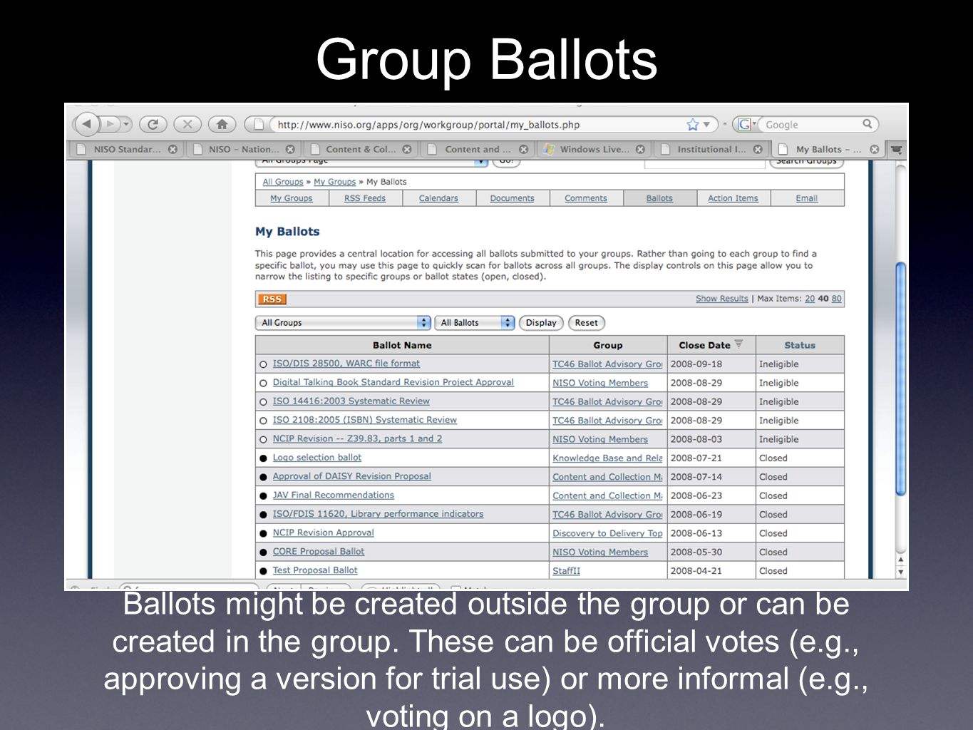Ballots might be created outside the group or can be created in the group.
