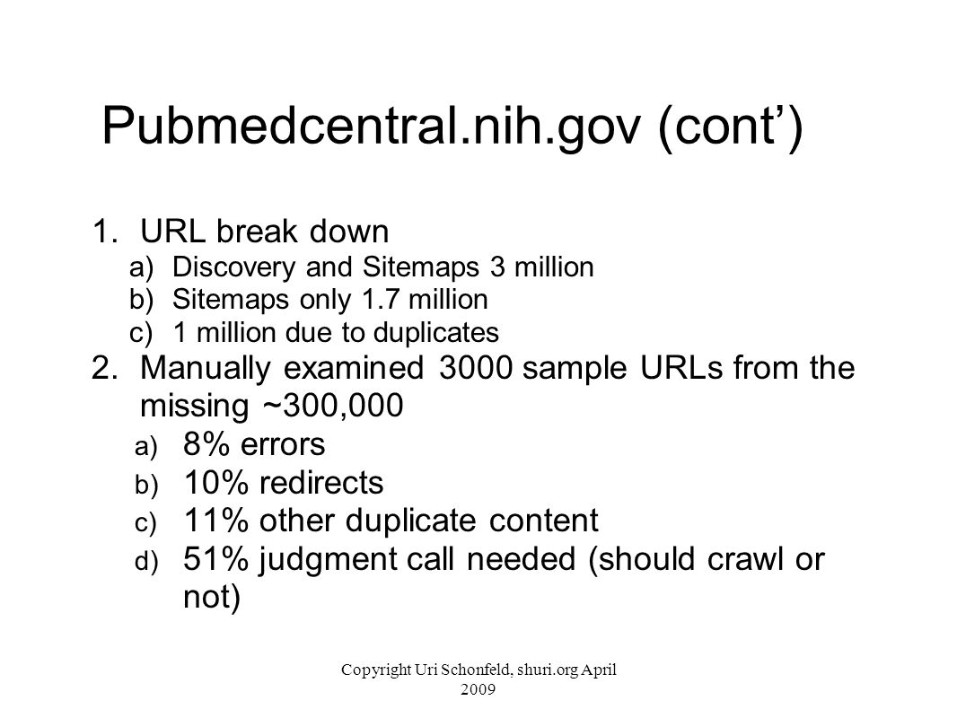 Pubmedcentral.nih.gov (cont) 1.URL break down a)Discovery and Sitemaps 3 million b)Sitemaps only 1.7 million c)1 million due to duplicates 2.Manually examined 3000 sample URLs from the missing ~300,000 a) 8% errors b) 10% redirects c) 11% other duplicate content d) 51% judgment call needed (should crawl or not) Copyright Uri Schonfeld, shuri.org April 2009