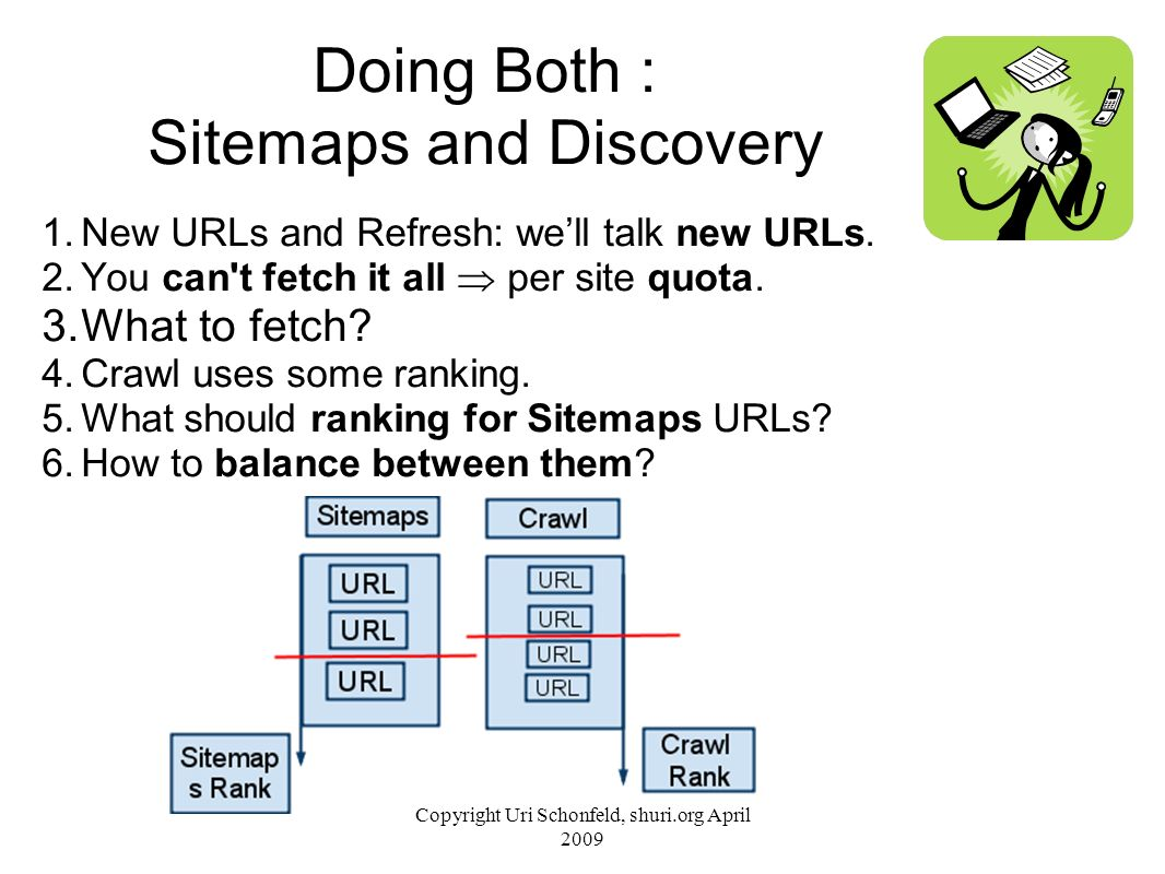 Doing Both : Sitemaps and Discovery 1.New URLs and Refresh: well talk new URLs.