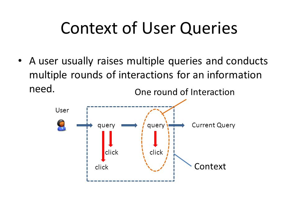 Context of User Queries A user usually raises multiple queries and conducts multiple rounds of interactions for an information need.