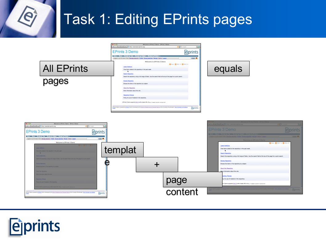 Task 1: Editing EPrints pages All EPrints pages templat e page content + + equals