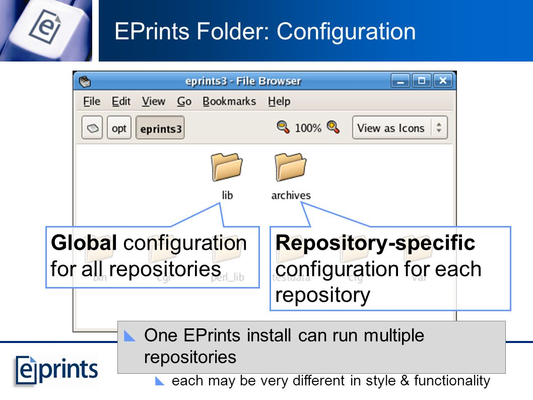 EPrints Folder: Configuration Global configuration for all repositories Repository-specific configuration for each repository One EPrints install can run multiple repositories each may be very different in style & functionality