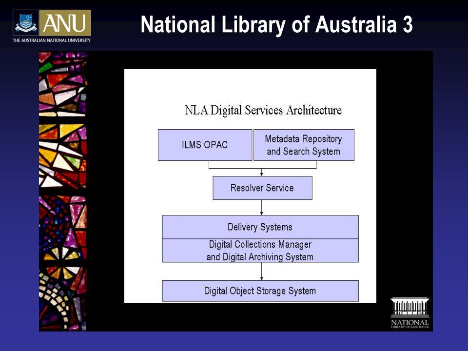 National Library of Australia 3