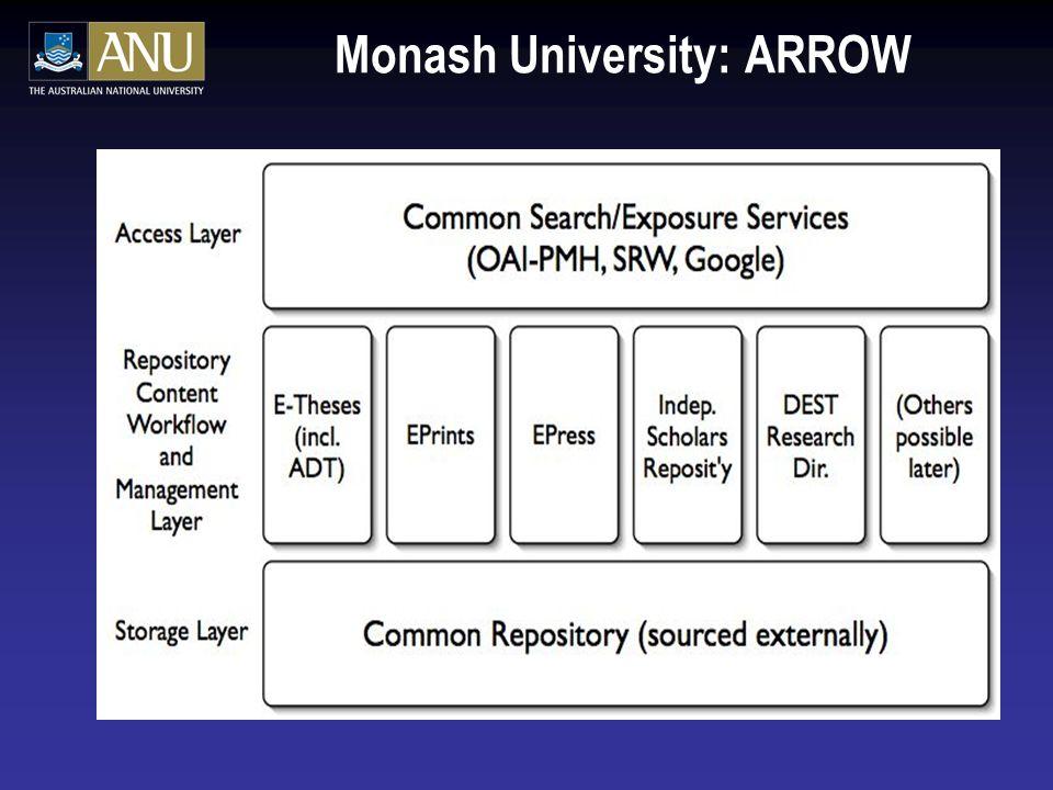 Monash University: ARROW