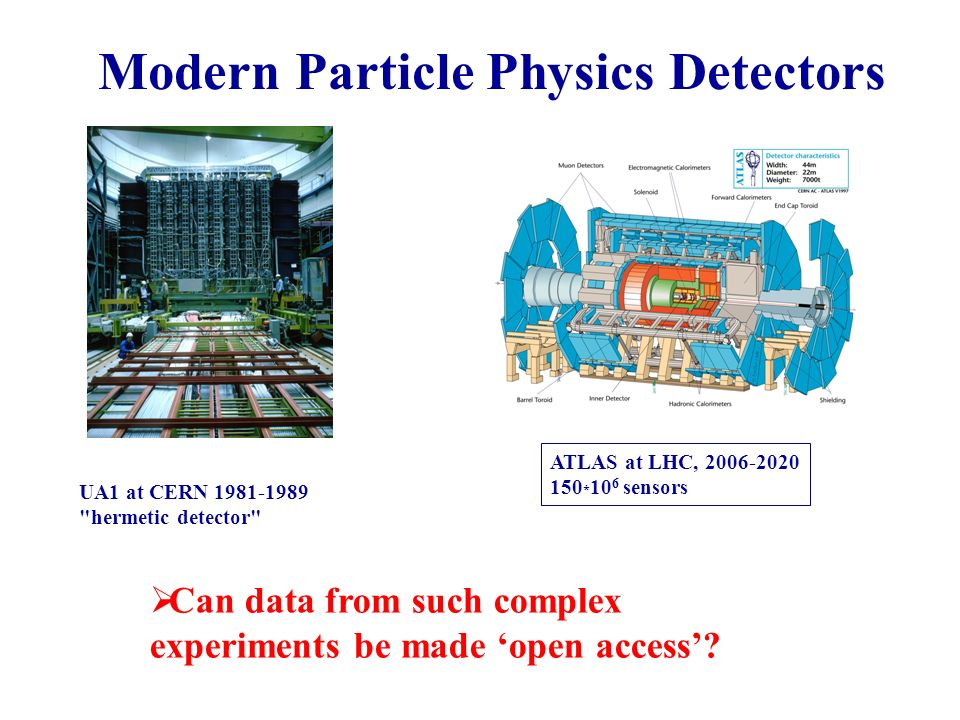 Modern Particle Physics Detectors UA1 at CERN 1981-1989 hermetic detector ATLAS at LHC, 2006-2020 150 * 10 6 sensors Can data from such complex experiments be made open access