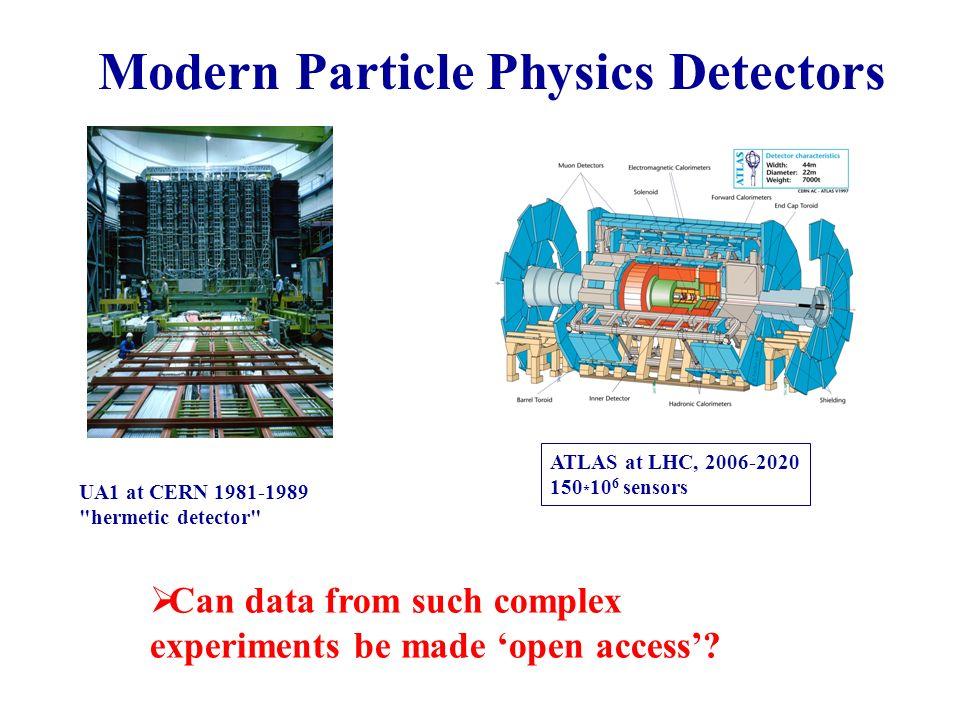 Modern Particle Physics Detectors UA1 at CERN 1981-1989