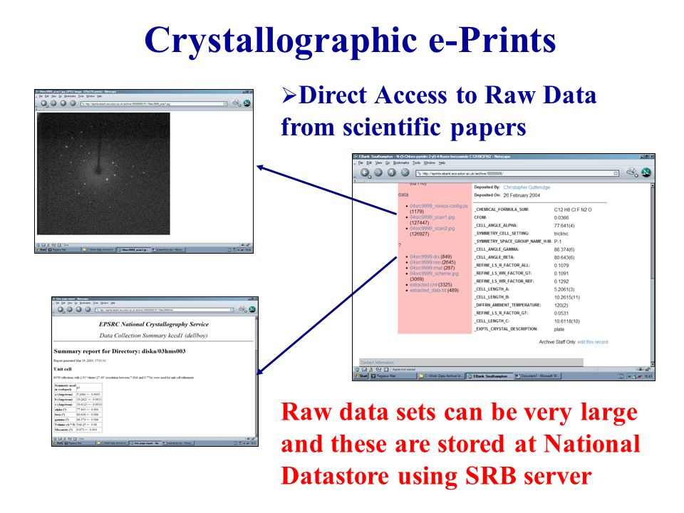 Crystallographic e-Prints Direct Access to Raw Data from scientific papers Raw data sets can be very large and these are stored at National Datastore