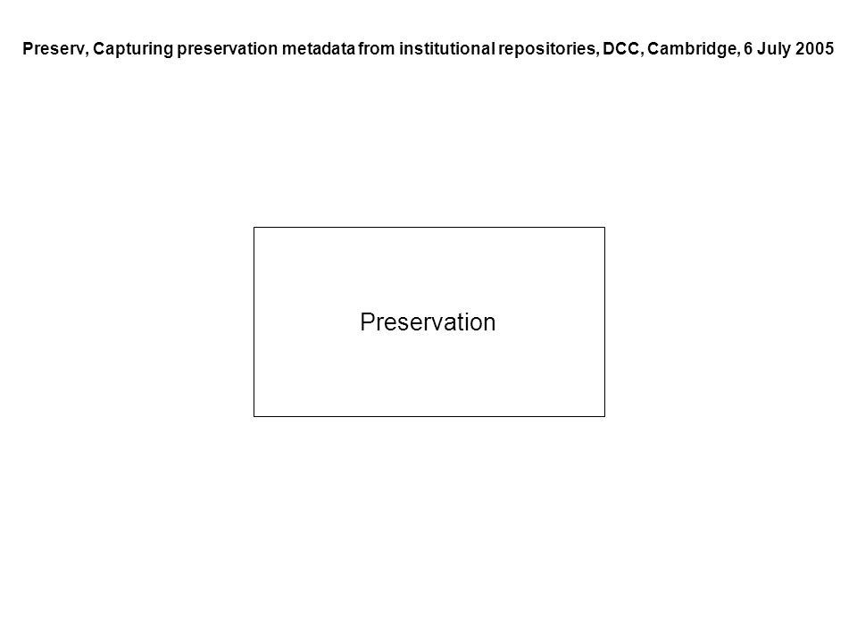 Preservation Preserv, Capturing preservation metadata from institutional repositories, DCC, Cambridge, 6 July 2005
