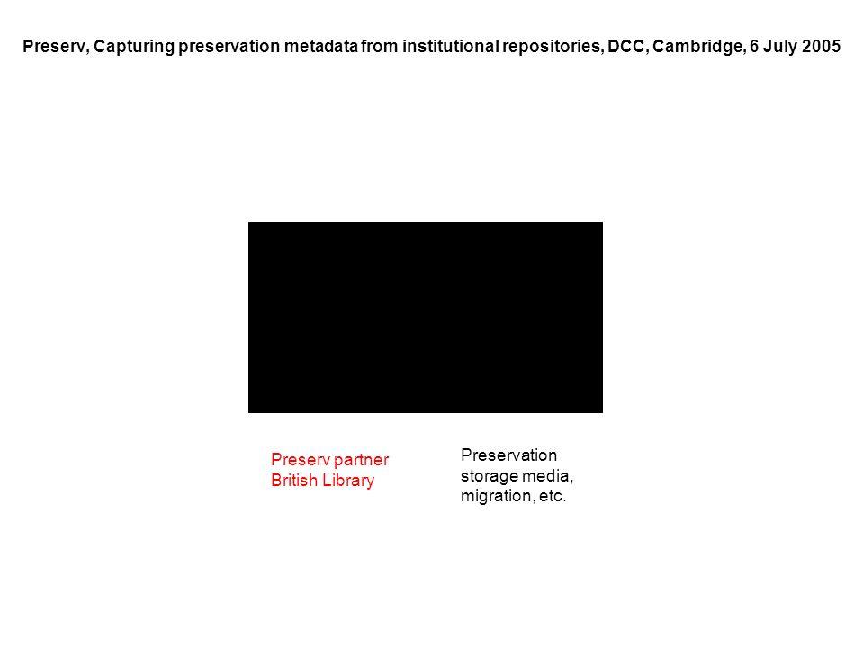 Preservation storage media, migration, etc. Preserv partner British Library