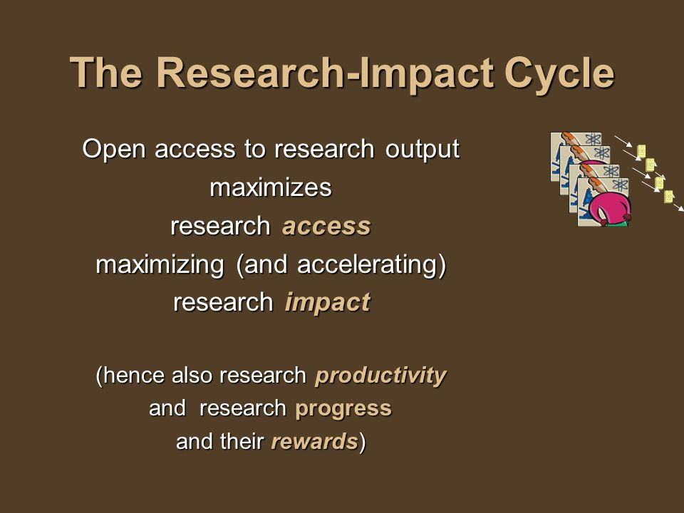 The Research-Impact Cycle Open access to research output maximizes research access maximizing (and accelerating) research impact (hence also research productivity and research progress and their rewards)