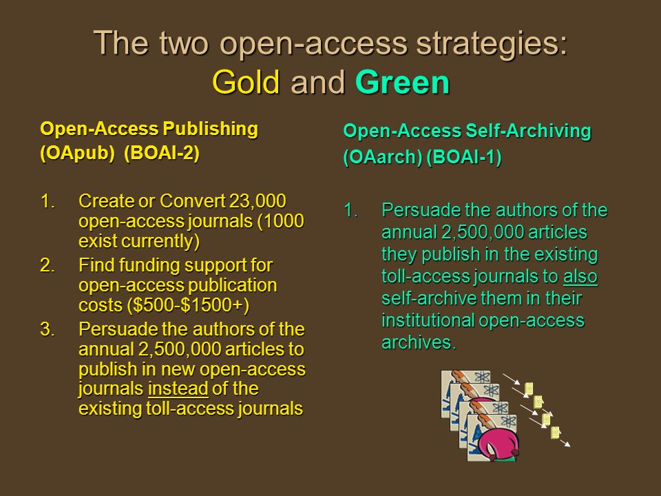The two open-access strategies: Gold and Green Open-Access Publishing (OApub) (BOAI-2) 1.Create or Convert 23,000 open-access journals (1000 exist currently) 2.Find funding support for open-access publication costs ($500-$1500+) 3.Persuade the authors of the annual 2,500,000 articles to publish in new open-access journals instead of the existing toll-access journals Open-Access Self-Archiving (OAarch) (BOAI-1) 1.Persuade the authors of the annual 2,500,000 articles they publish in the existing toll-access journals to also self-archive them in their institutional open-access archives.