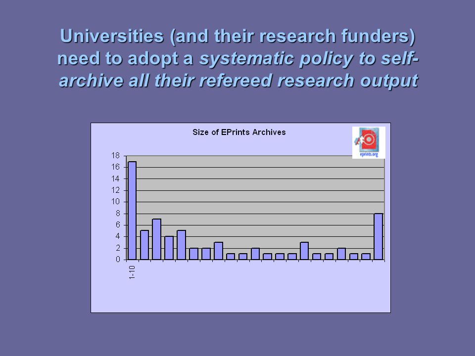 Universities (and their research funders) need to adopt a systematic policy to self- archive all their refereed research output