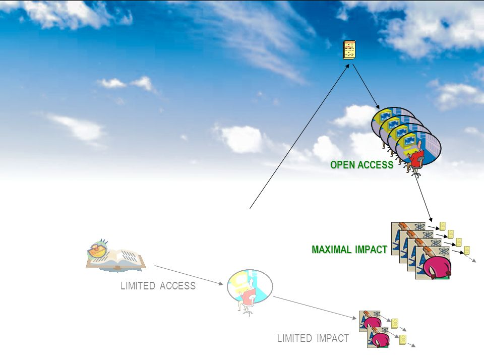 MAXIMAL IMPACT OPEN ACCESS LIMITED ACCESS LIMITED IMPACT