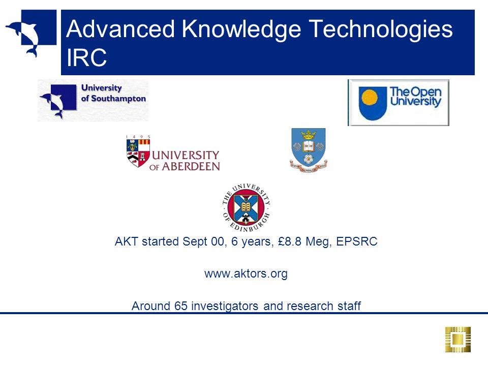 Advanced Knowledge Technologies IRC AKT started Sept 00, 6 years, £8.8 Meg, EPSRC www.aktors.org Around 65 investigators and research staff