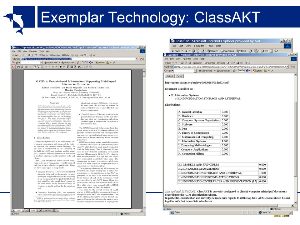 Exemplar Technology: ClassAKT