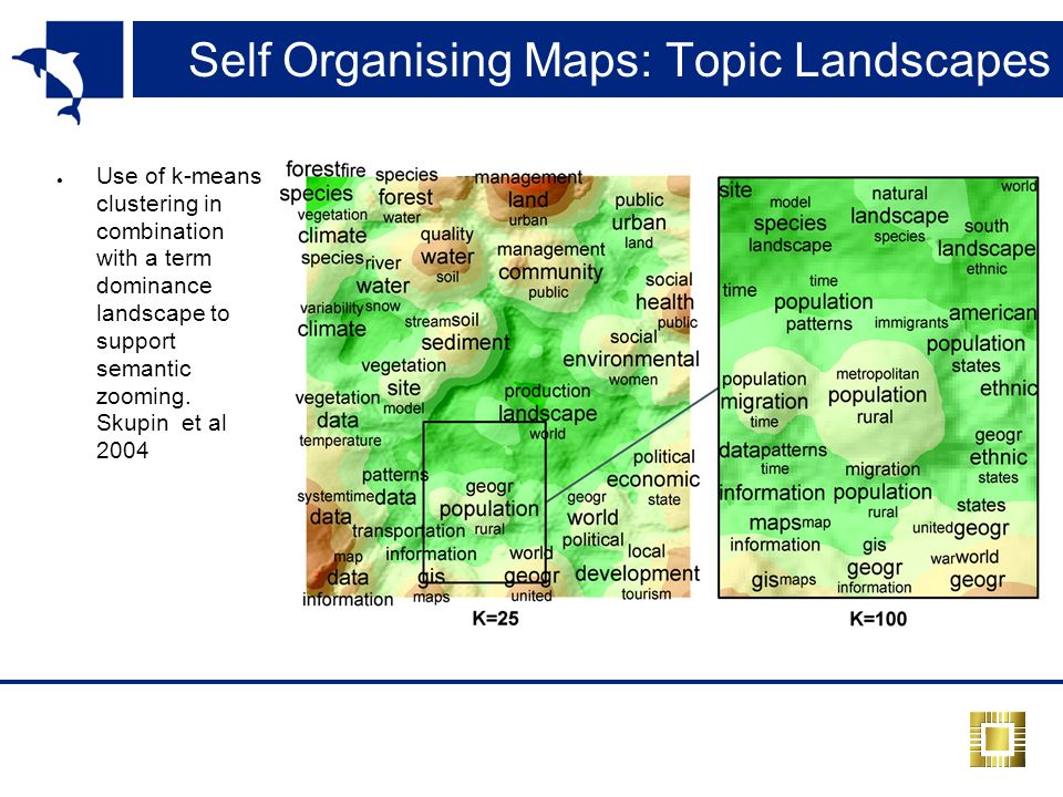 Self Organising Maps: Topic Landscapes Use of k-means clustering in combination with a term dominance landscape to support semantic zooming.