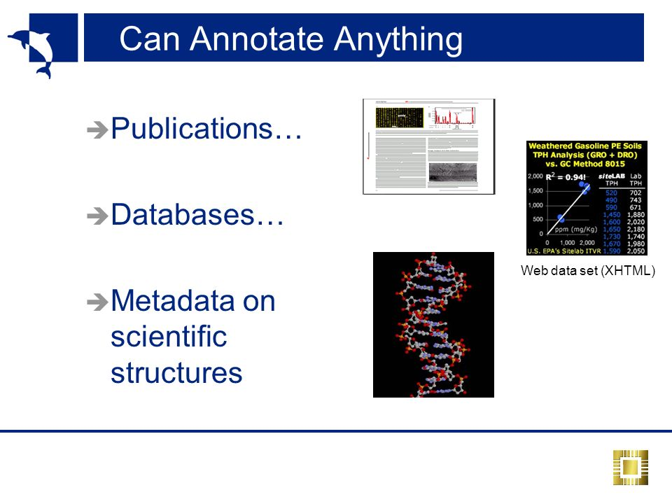 Can Annotate Anything Publications… Databases… Metadata on scientific structures Web data set (XHTML)