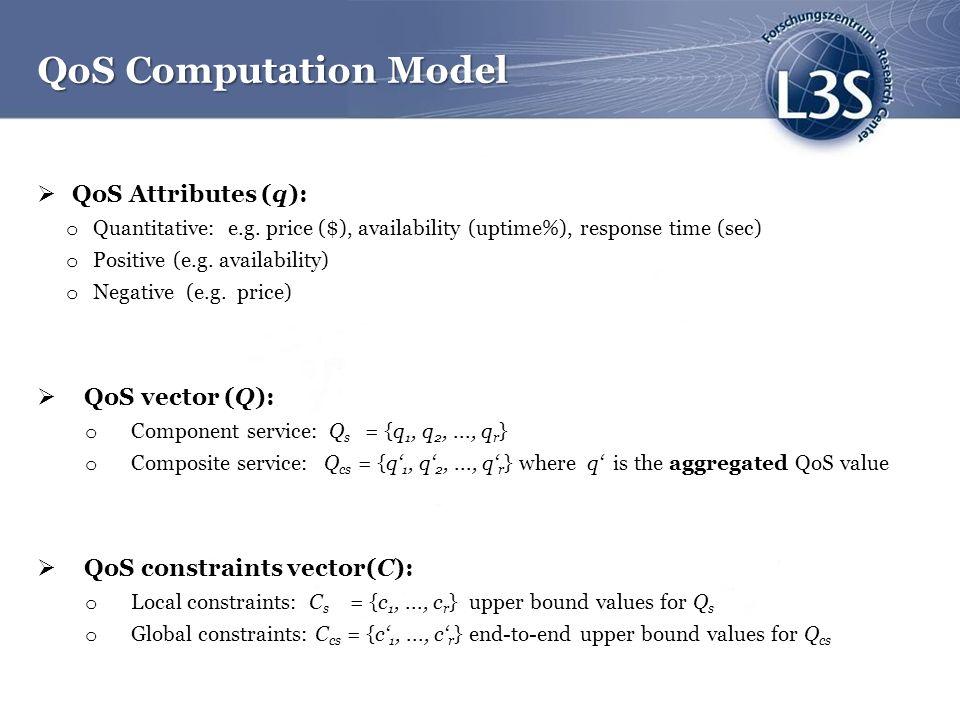 QoS Computation Model QoS Attributes (q): o Quantitative: e.g. price ($), availability (uptime%), response time (sec) o Positive (e.g. availability) o