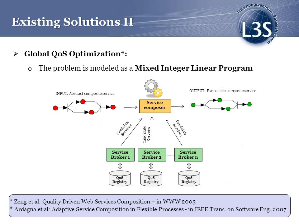 Global QoS Optimization*: o The problem is modeled as a Mixed Integer Linear Program Existing Solutions II * Zeng et al: Quality Driven Web Services Composition – in WWW 2003 * Ardagna et al: Adaptive Service Composition in Flexible Processes - in IEEE Trans.
