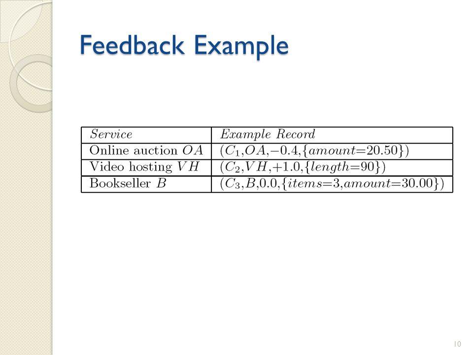 Feedback Example 10