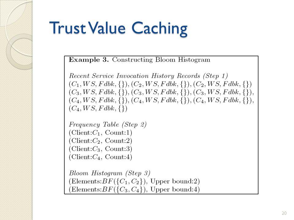 Trust Value Caching 20