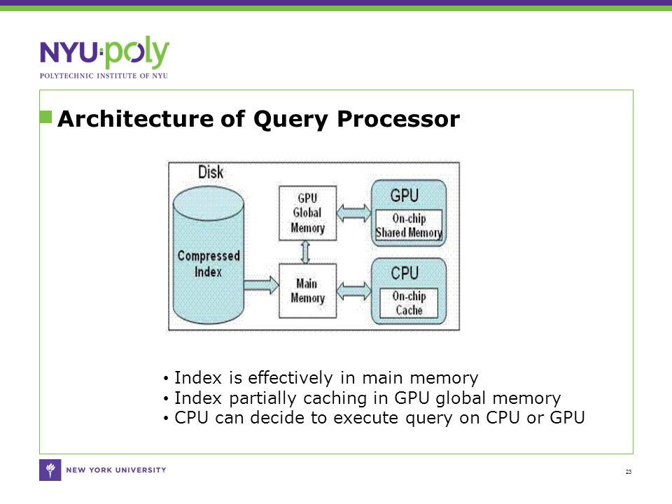 Architecture of Query Processor 23 Index is effectively in main memory Index partially caching in GPU global memory CPU can decide to execute query on CPU or GPU