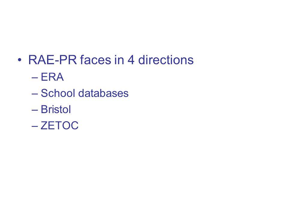 RAE-PR faces in 4 directions –ERA –School databases –Bristol –ZETOC