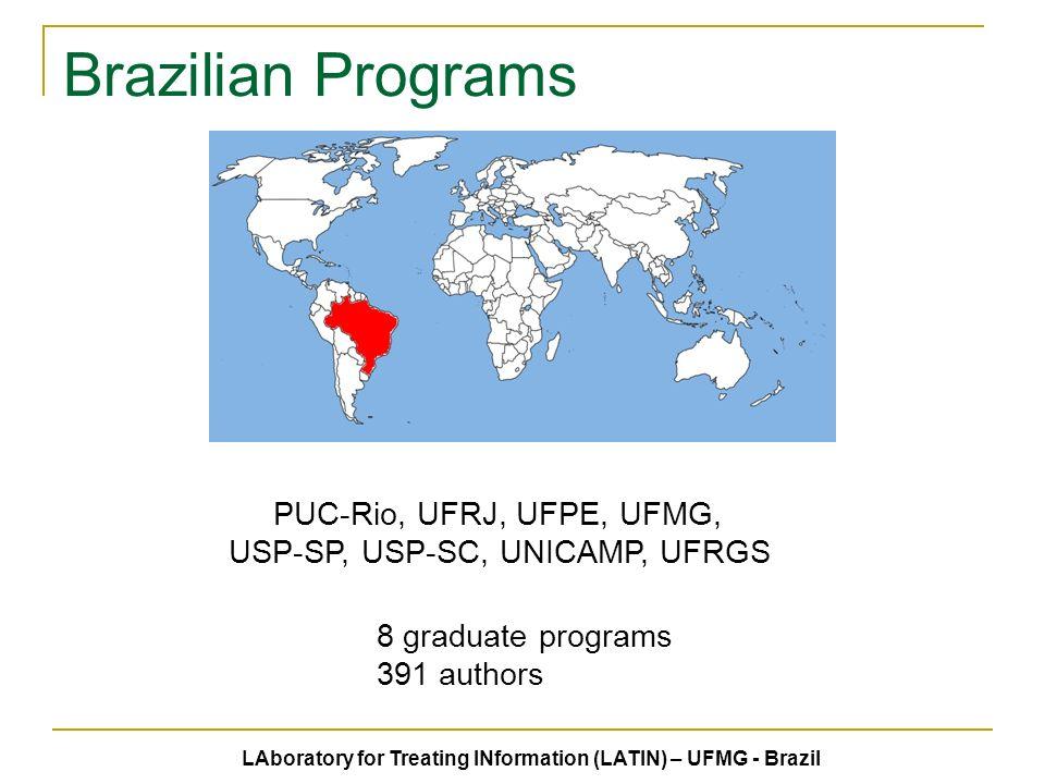 Brazilian Programs 8 graduate programs 391 authors PUC-Rio, UFRJ, UFPE, UFMG, USP-SP, USP-SC, UNICAMP, UFRGS LAboratory for Treating INformation (LATIN) – UFMG - Brazil