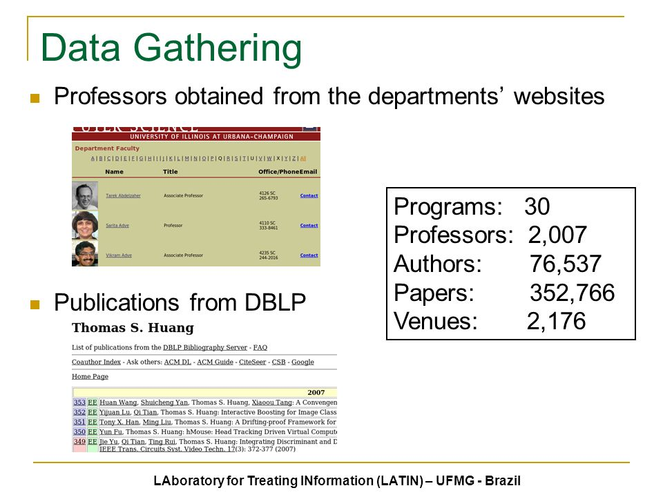 Data Gathering Professors obtained from the departments websites Publications from DBLP Programs: 30 Professors: 2,007 Authors: 76,537 Papers: 352,766 Venues: 2,176 LAboratory for Treating INformation (LATIN) – UFMG - Brazil