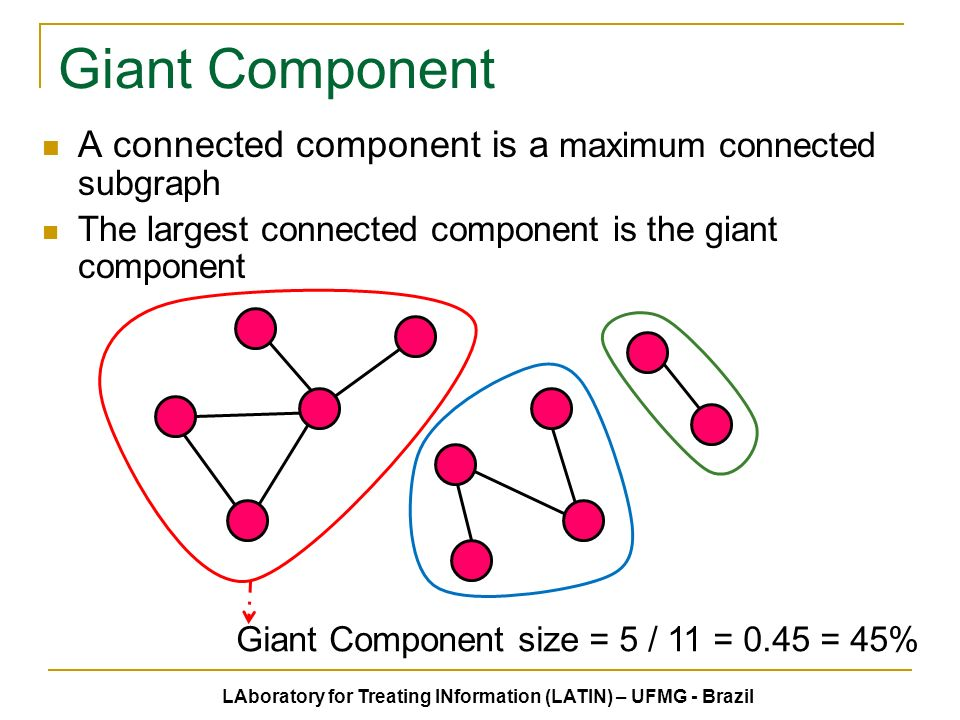 Giant Component Giant Component size = 5 / 11 = 0.45 = 45% LAboratory for Treating INformation (LATIN) – UFMG - Brazil A connected component is a maximum connected subgraph The largest connected component is the giant component