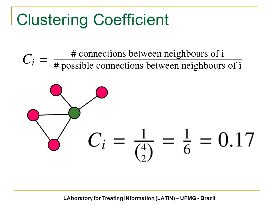 Clustering Coefficient LAboratory for Treating INformation (LATIN) – UFMG - Brazil