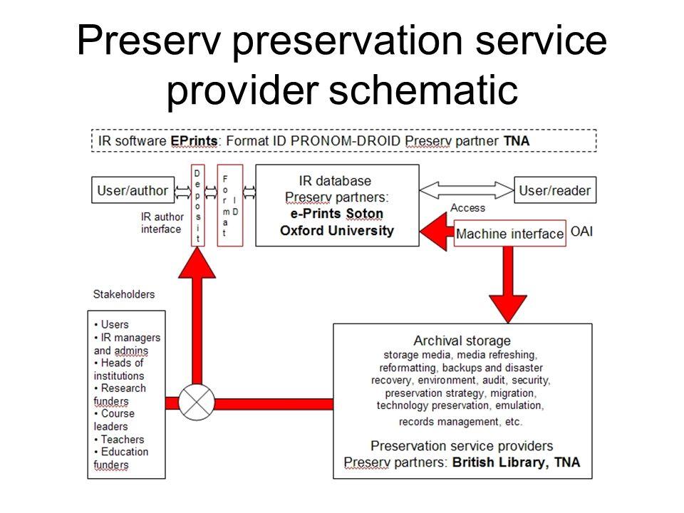 Preserv preservation service provider schematic