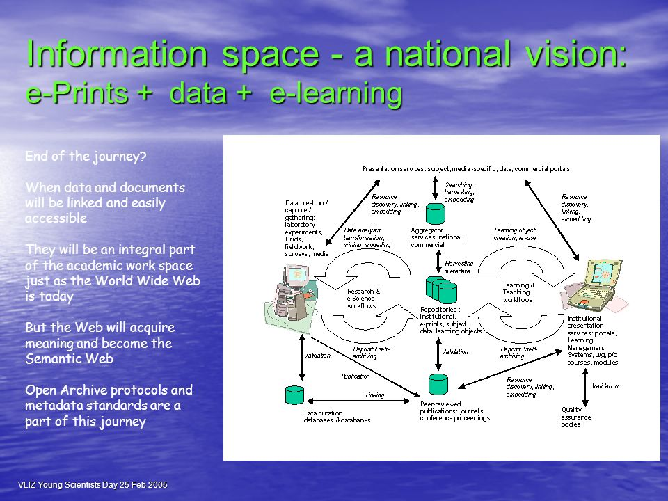 VLIZ Young Scientists Day 25 Feb 2005 Information space - a national vision: e-Prints + data + e-learning End of the journey.