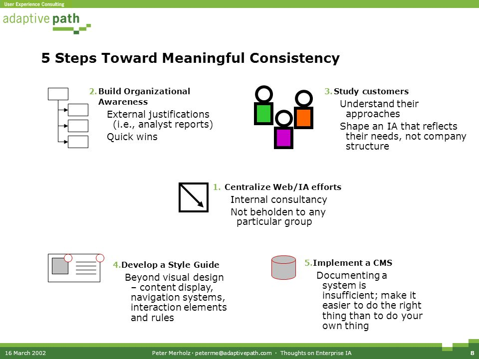 16 March 2002Peter Merholz · peterme@adaptivepath.com · Thoughts on Enterprise IA8 5 Steps Toward Meaningful Consistency 1.Centralize Web/IA efforts Internal consultancy Not beholden to any particular group 2.Build Organizational Awareness External justifications (i.e., analyst reports) Quick wins 3.Study customers Understand their approaches Shape an IA that reflects their needs, not company structure 4.Develop a Style Guide Beyond visual design – content display, navigation systems, interaction elements and rules 5.Implement a CMS Documenting a system is insufficient; make it easier to do the right thing than to do your own thing