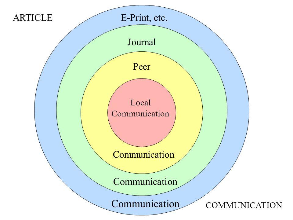 E-Print, etc.
