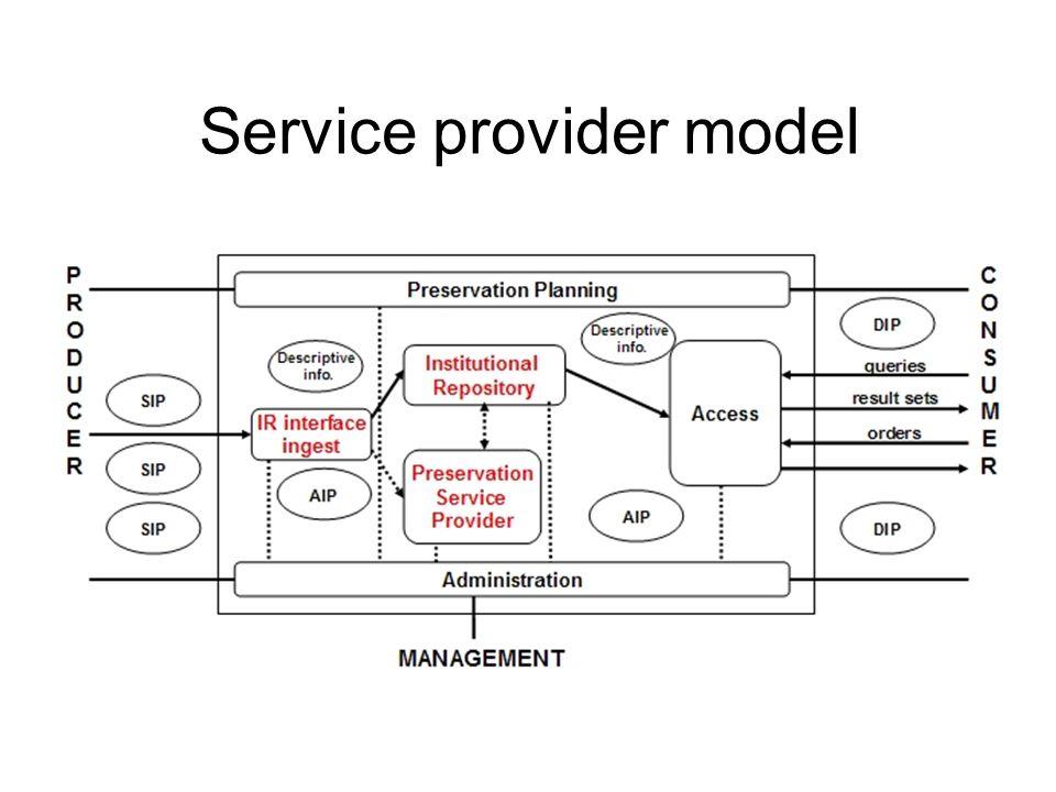 Service provider model