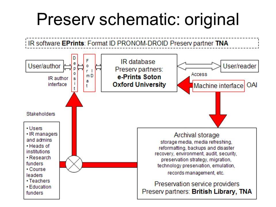 Preserv schematic: original