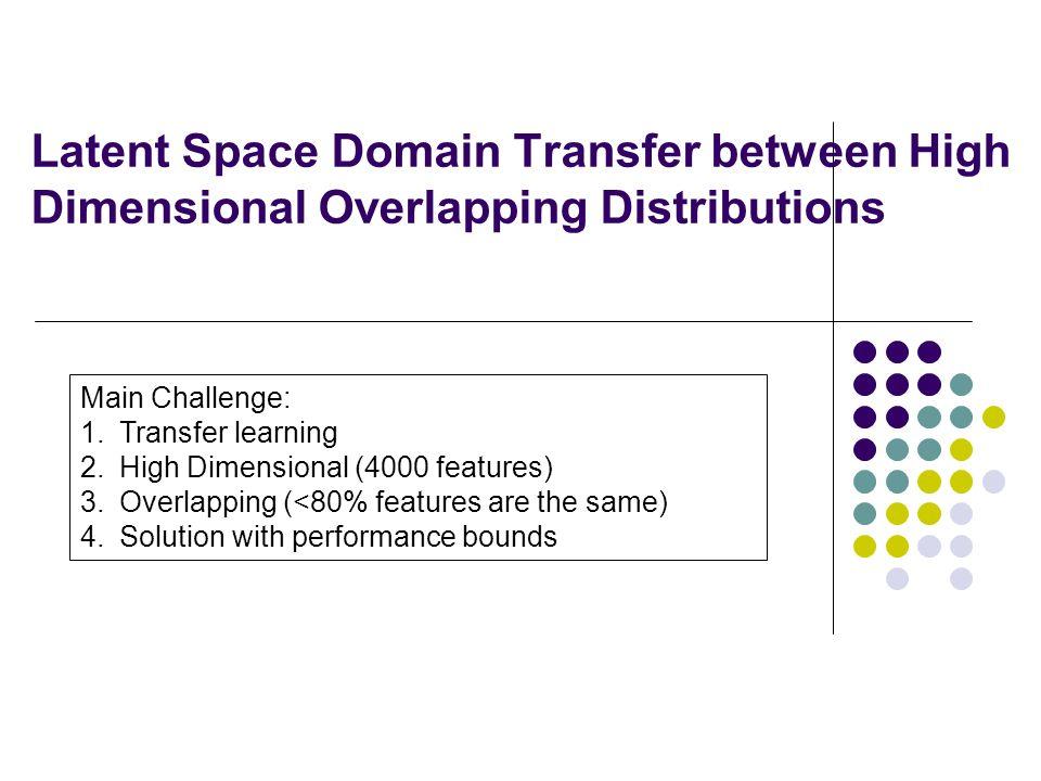 Latent Space Domain Transfer between High Dimensional Overlapping Distributions Sihong Xie Wei Fan Jing Peng* Olivier Verscheure Jiangtao Ren Sun Yat-